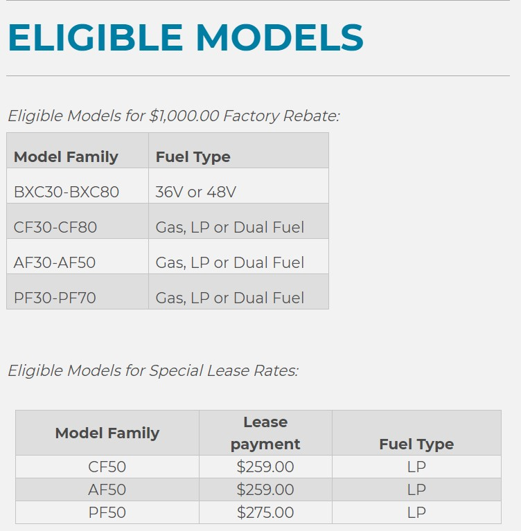 eligible model